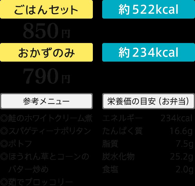 ごはんセット822円・おかずのみ772円