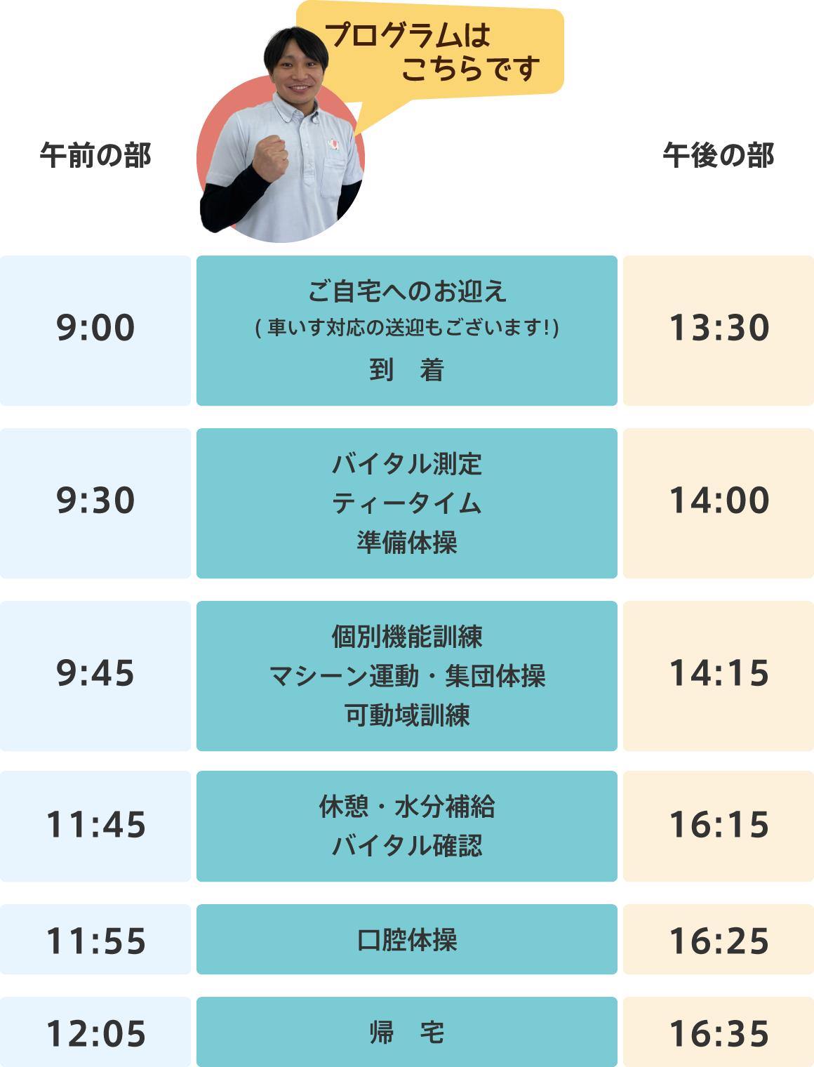 プログラム 9:00(午前の部)13:30(午後の部)ご自宅へお迎え・到着、9:30(午前の部)14:00(午後の部) バイラル測定・ティータイム・準備体操、9:45(午前の部)14:15(午後の部) 個別機能訓練・マシーン運動・集団体操・可動域訓練、11:45(午前の部)16:15(午後の部) 休憩・水分補給・バイタル確認、11:55(午前の部)16:25(午後の部) 口腔体操、12:05(午前の部)16:35(午後の部) 帰宅